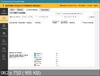 Symantec Endpoint Protection 14.3.1148.0100 Final + Clients