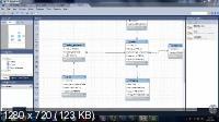 Основы баз данных. Проектирование БД и запросы SQL (2020) HDRip